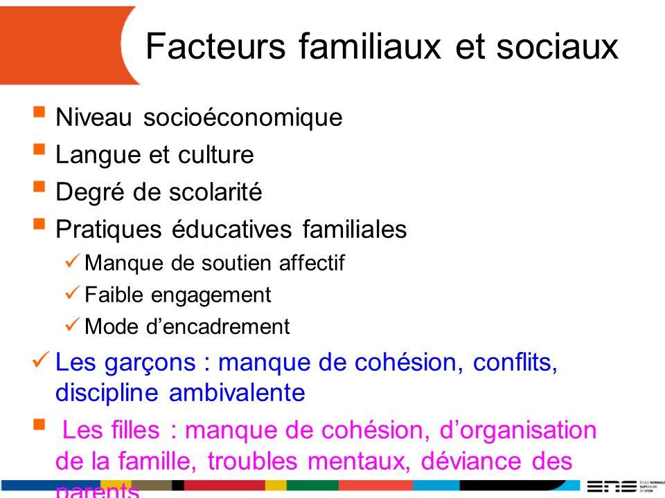 Facteurs familiaux et sociaux