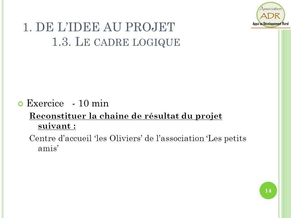 1. DE L'IDEE AU PROJET 1.3. Le cadre logique