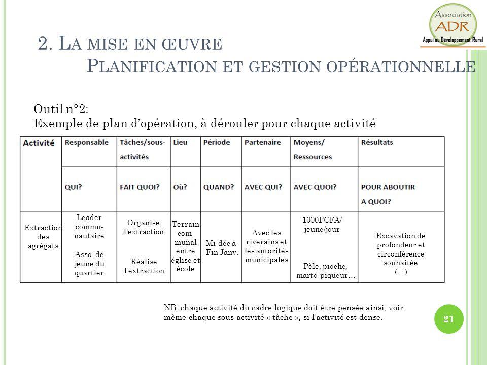 2. La mise en œuvre Planification et gestion opérationnelle