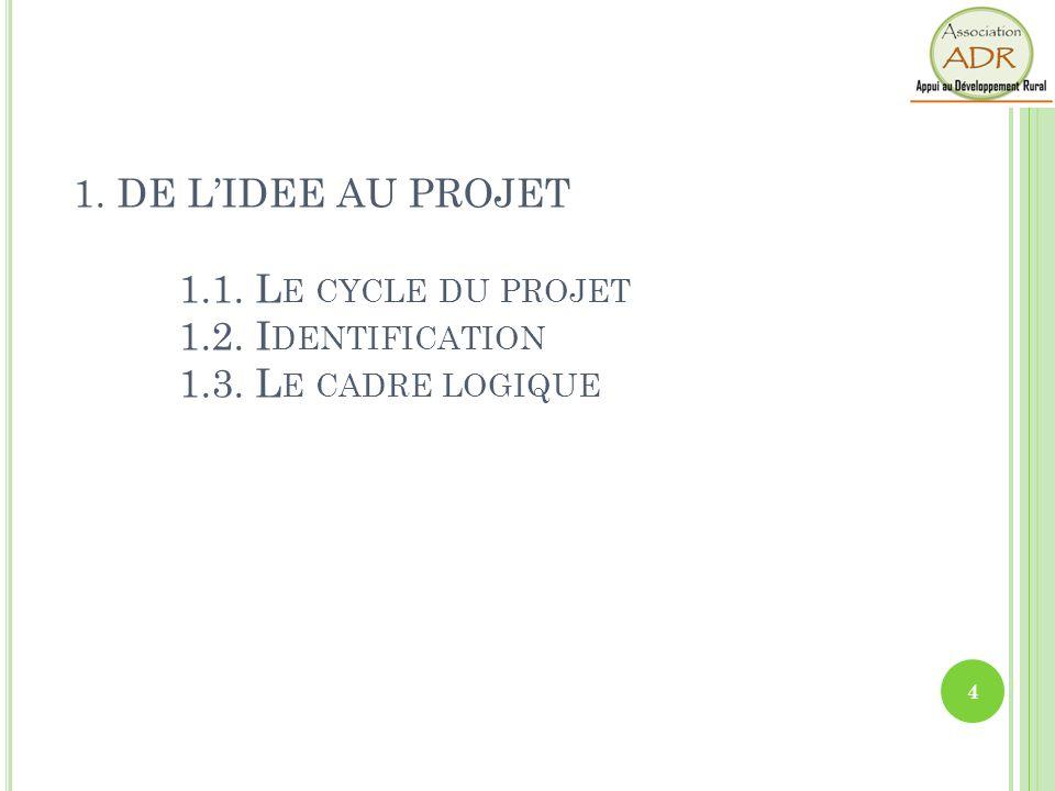 1. DE L'IDEE AU PROJET. 1. 1. Le cycle du projet. 1. 2. Identification