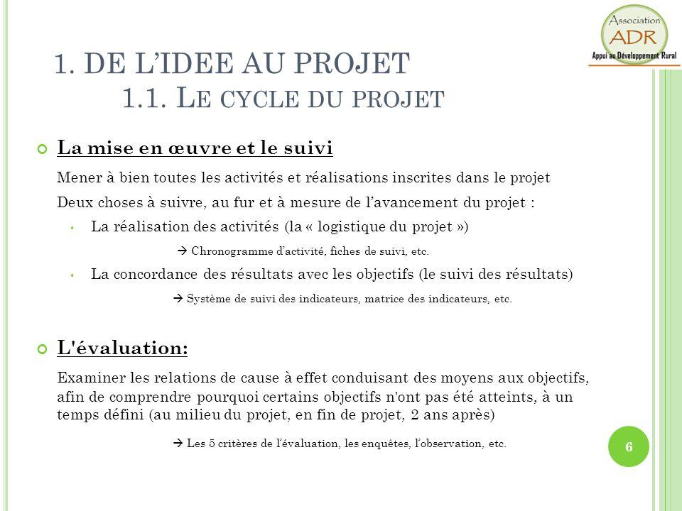 1. DE L'IDEE AU PROJET 1.1. Le cycle du projet