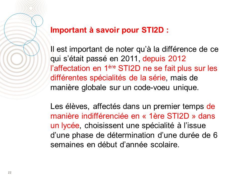 Important à savoir pour STI2D :