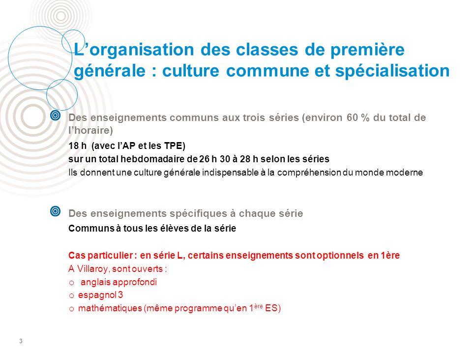 L'organisation des classes de première générale : culture commune et spécialisation
