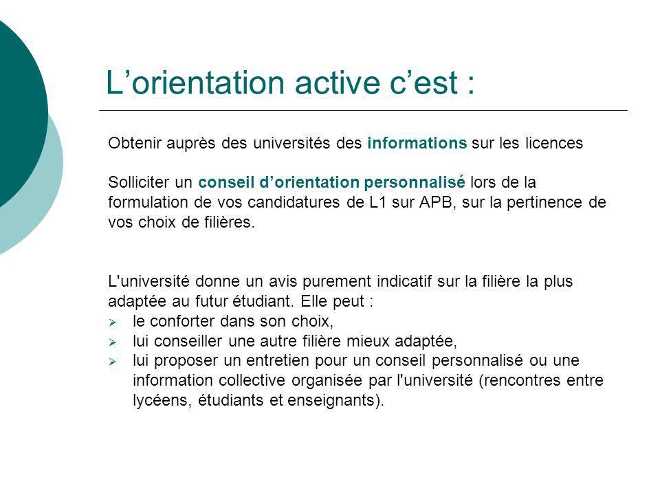 L'orientation active c'est :