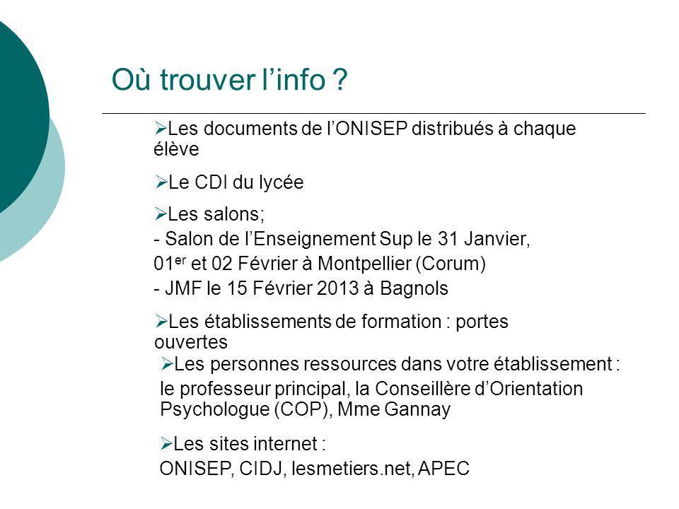 Où trouver l'info Les documents de l'ONISEP distribués à chaque élève. Le CDI du lycée. Les salons;