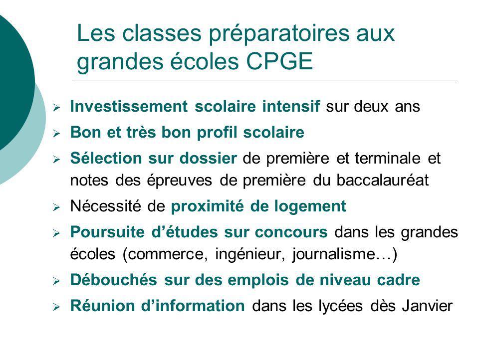 Les classes préparatoires aux grandes écoles CPGE