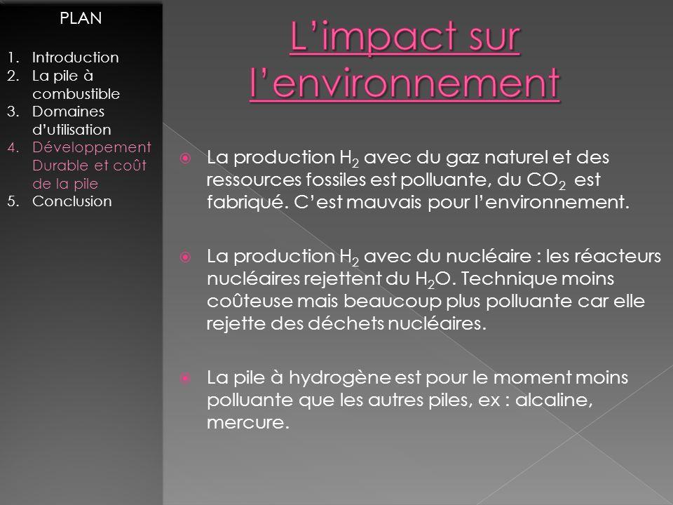 L'impact sur l'environnement