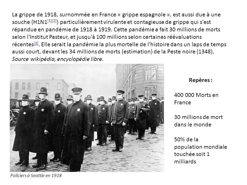 30 millions de mort dans le monde