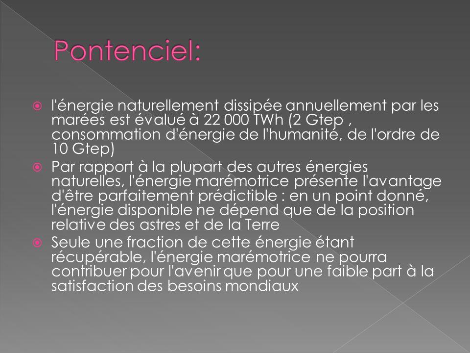 Pontenciel: