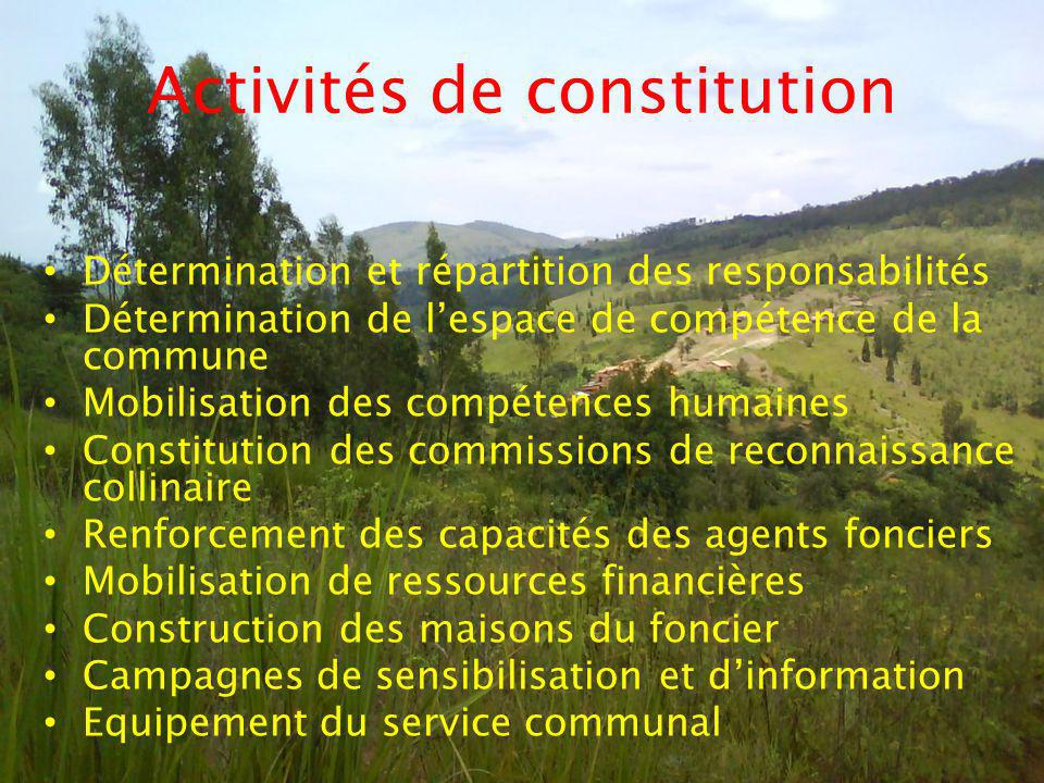 Activités de constitution