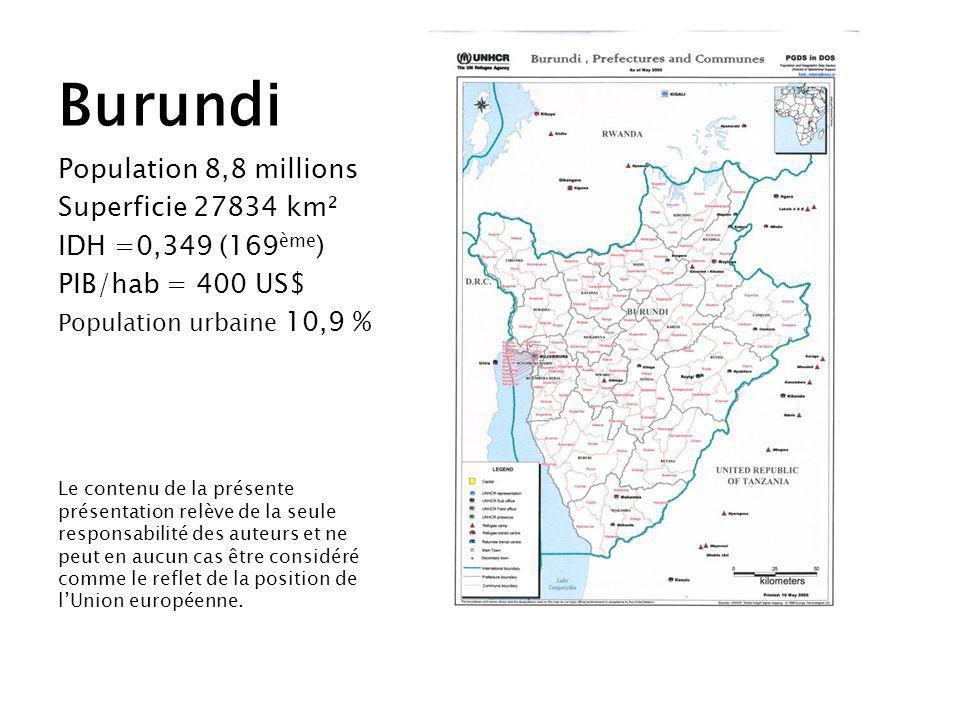 Burundi Population 8,8 millions Superficie 27834 km²