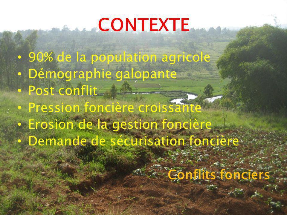 CONTEXTE 90% de la population agricole Démographie galopante