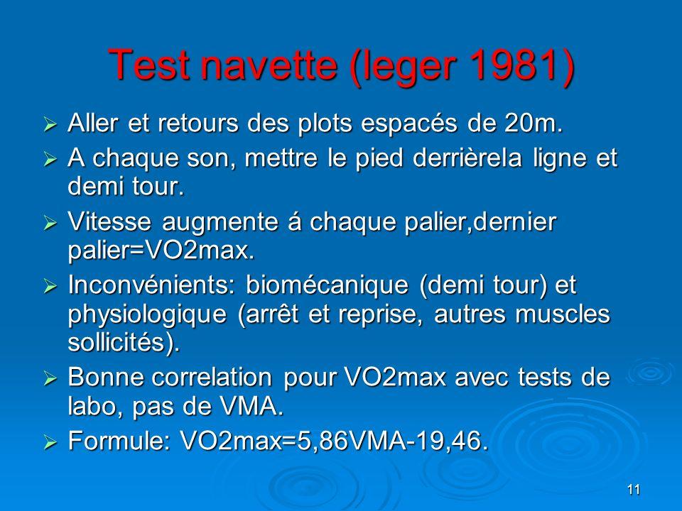 Test navette (leger 1981) Aller et retours des plots espacés de 20m.