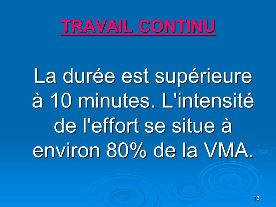 TRAVAIL CONTINULa durée est supérieure à 10 minutes.