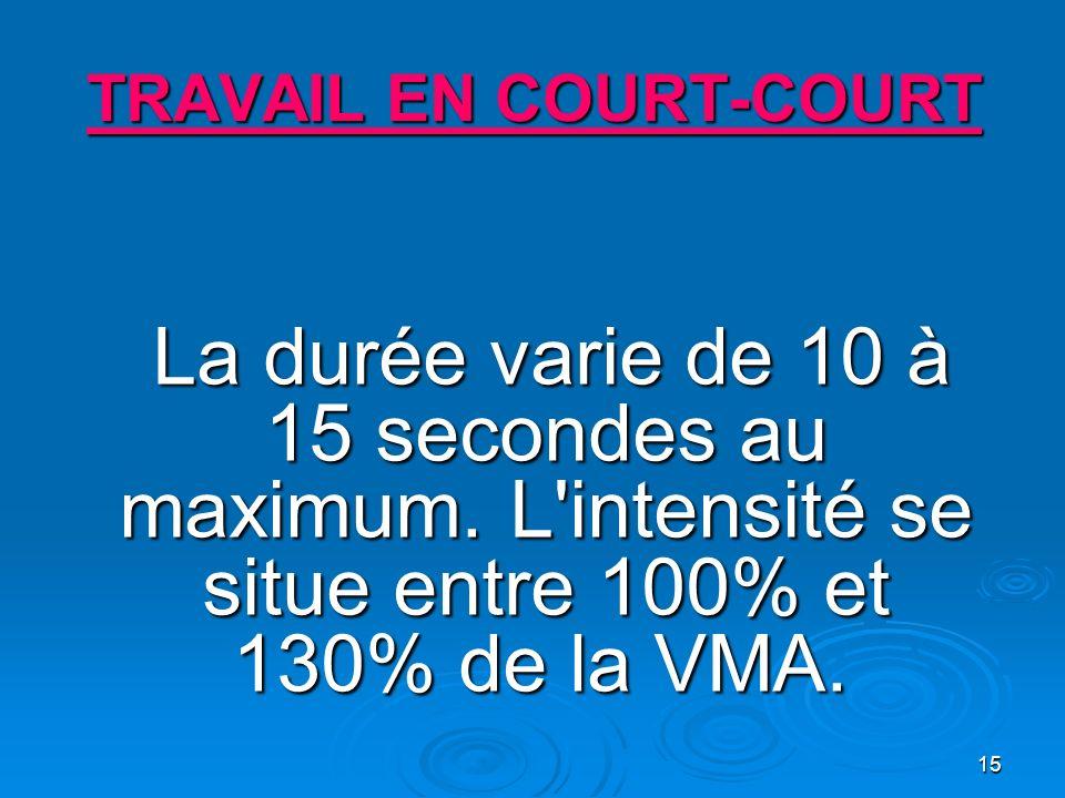 TRAVAIL EN COURT-COURT
