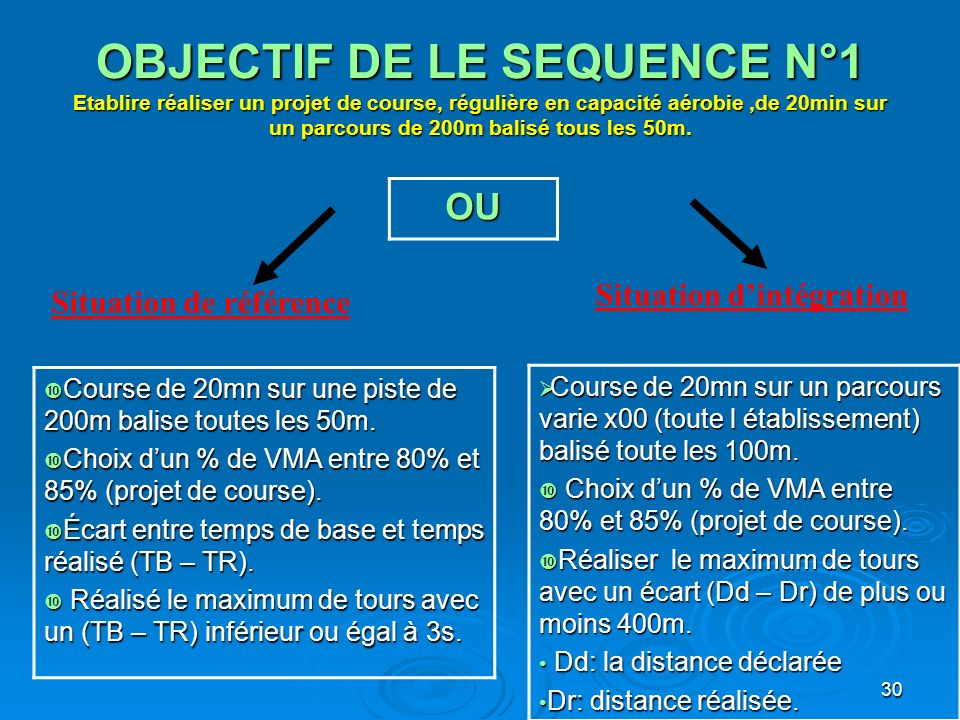 OBJECTIF DE LE SEQUENCE N°1 Etablire réaliser un projet de course, régulière en capacité aérobie ,de 20min sur un parcours de 200m balisé tous les 50m.