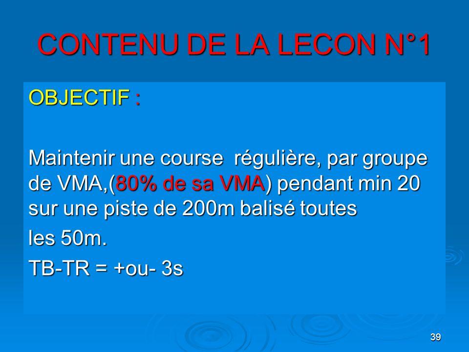 CONTENU DE LA LECON N°1 OBJECTIF :