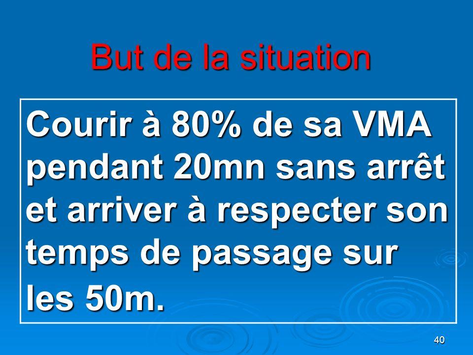 But de la situationCourir à 80% de sa VMA pendant 20mn sans arrêt et arriver à respecter son temps de passage sur les 50m.