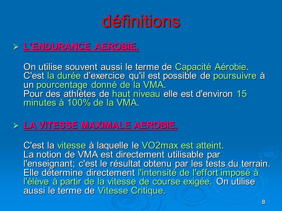 définitions L'ENDURANCE AEROBIE.
