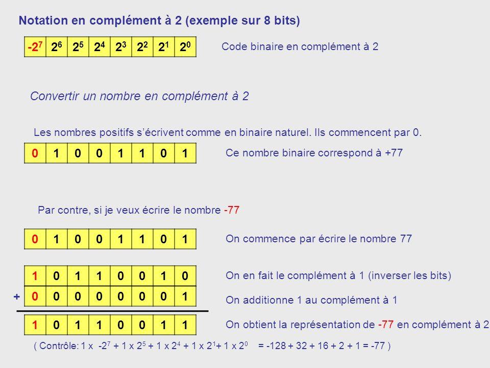 Notation en complément à 2 (exemple sur 8 bits) -27 26 25 24 23 22 21