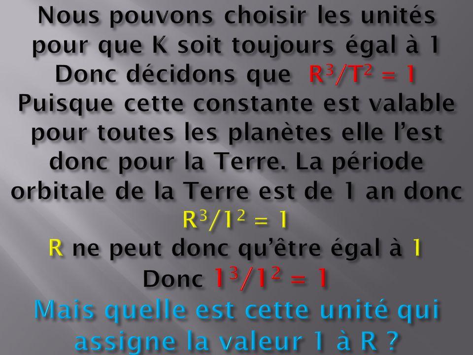 Nous pouvons choisir les unités pour que K soit toujours égal à 1 Donc décidons que R3/T2 = 1 Puisque cette constante est valable pour toutes les planètes elle l'est donc pour la Terre.