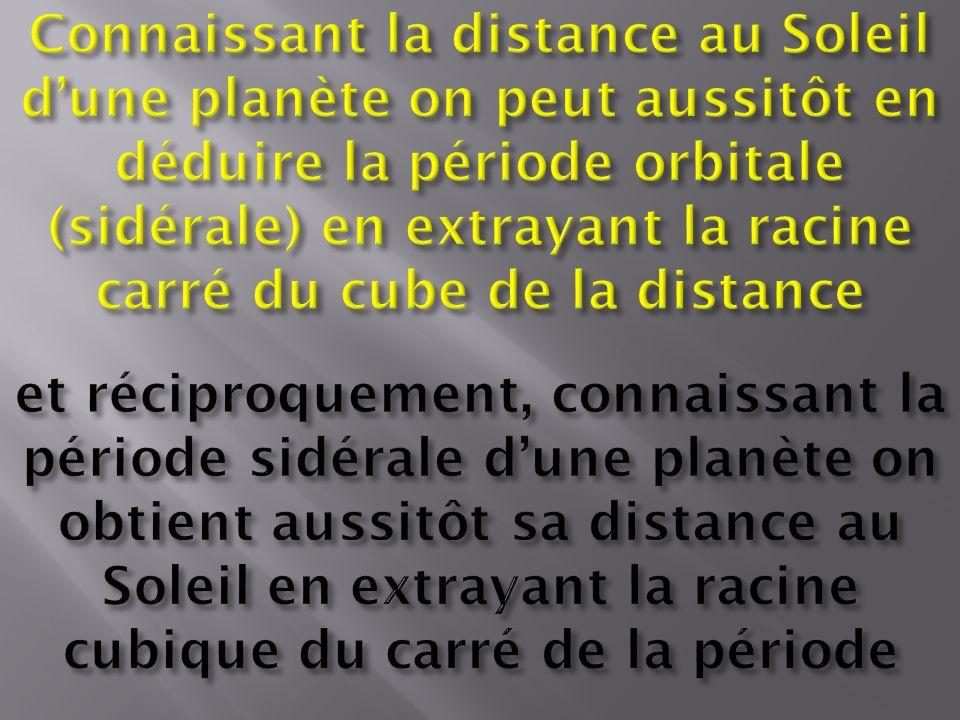 Connaissant la distance au Soleil d'une planète on peut aussitôt en déduire la période orbitale (sidérale) en extrayant la racine carré du cube de la distance et réciproquement, connaissant la période sidérale d'une planète on obtient aussitôt sa distance au Soleil en extrayant la racine cubique du carré de la période