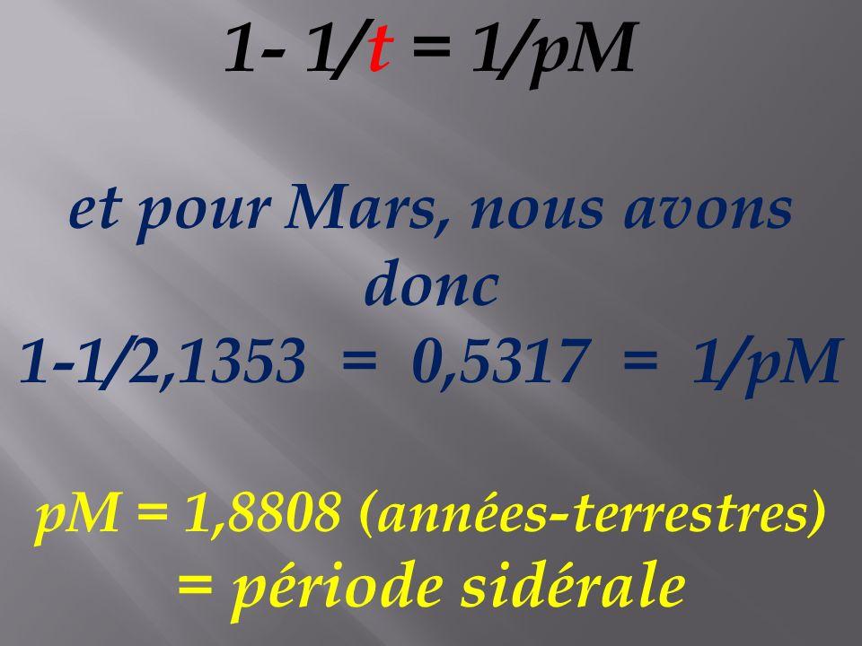 1- 1/t = 1/pM et pour Mars, nous avons donc 1-1/2,1353 = 0,5317 = 1/pM