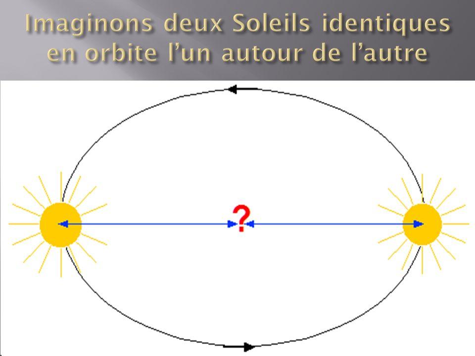 Imaginons deux Soleils identiques en orbite l'un autour de l'autre