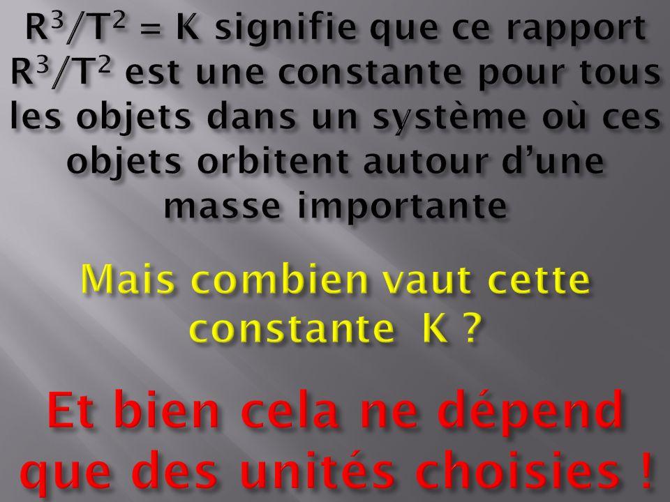 R3/T2 = K signifie que ce rapport R3/T2 est une constante pour tous les objets dans un système où ces objets orbitent autour d'une masse importante Mais combien vaut cette constante K .