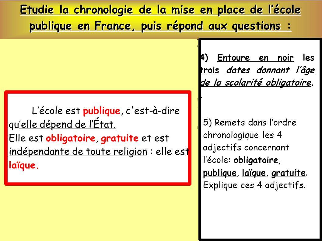 Etudie la chronologie de la mise en place de l'école publique en France, puis répond aux questions :