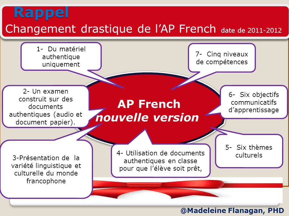 AP French nouvelle version
