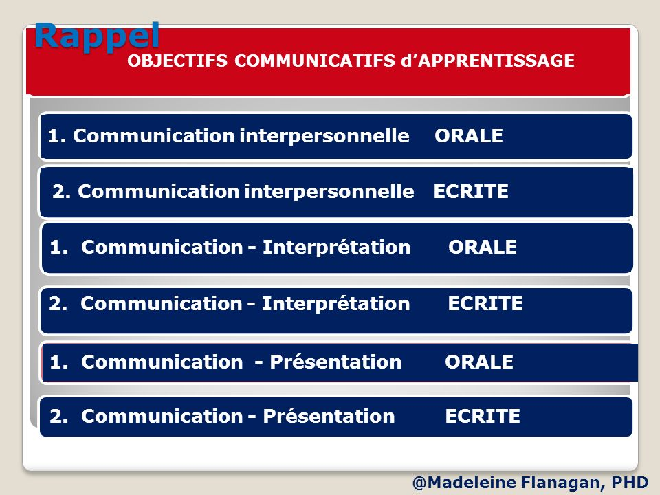 Rappel 1. Communication interpersonnelle ORALE