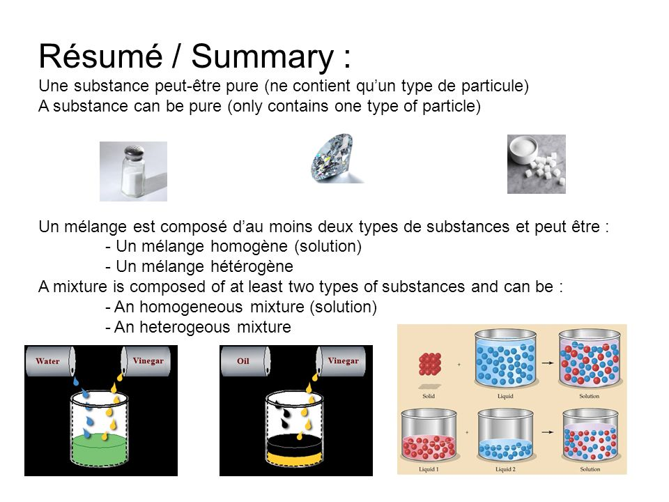 Résumé / Summary : Une substance peut-être pure (ne contient qu'un type de particule) A substance can be pure (only contains one type of particle)