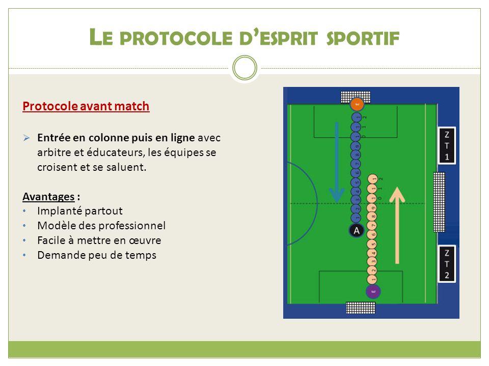 Le protocole d'esprit sportif