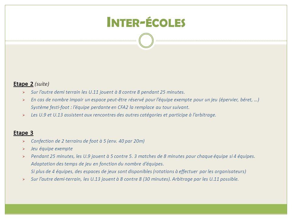 Inter-écoles Etape 2 (suite) Etape 3