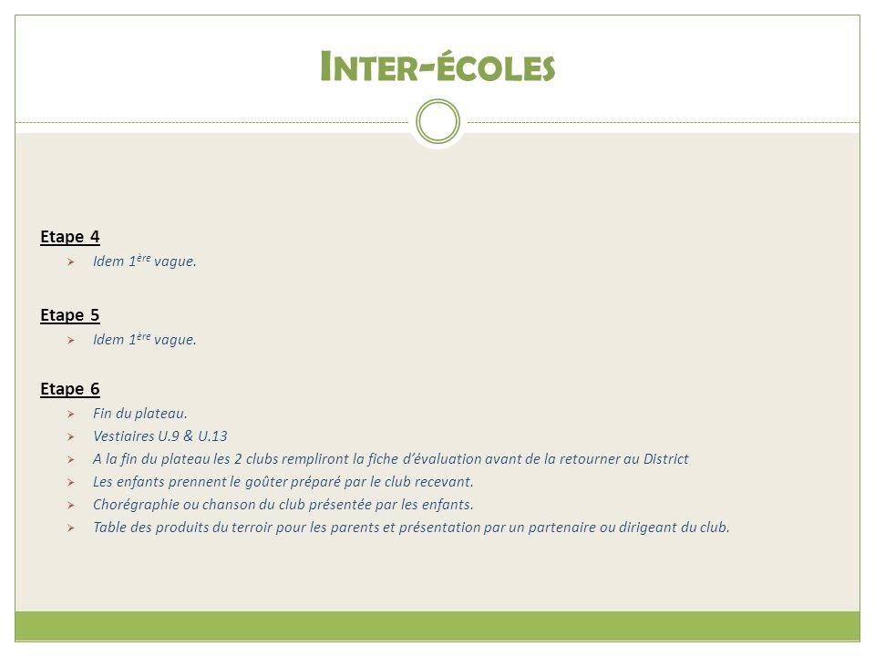 Inter-écoles Etape 4 Etape 5 Etape 6 Idem 1ère vague. Fin du plateau.