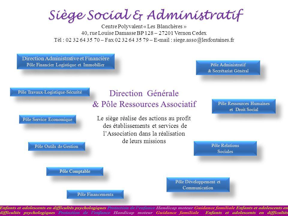 Siège Social & Administratif