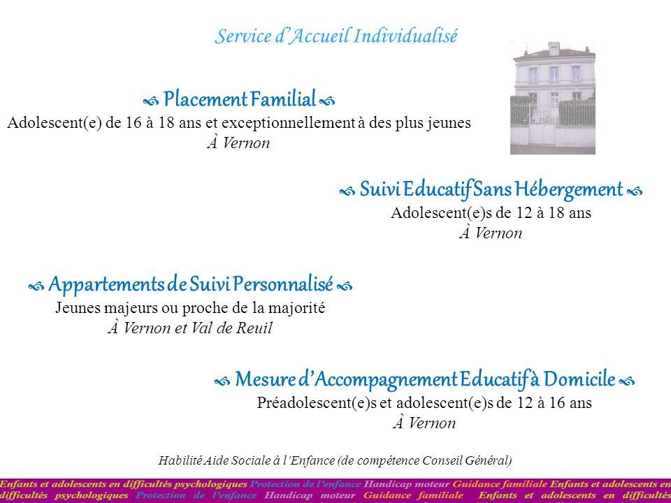 Service d'Accueil Individualisé