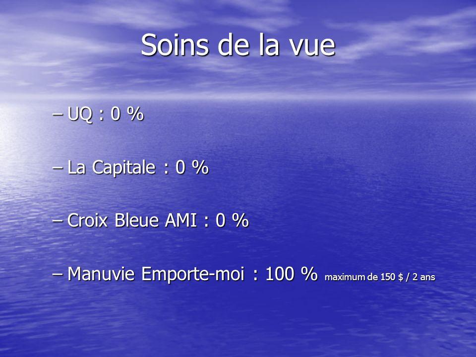 Soins de la vue UQ : 0 % La Capitale : 0 % Croix Bleue AMI : 0 %