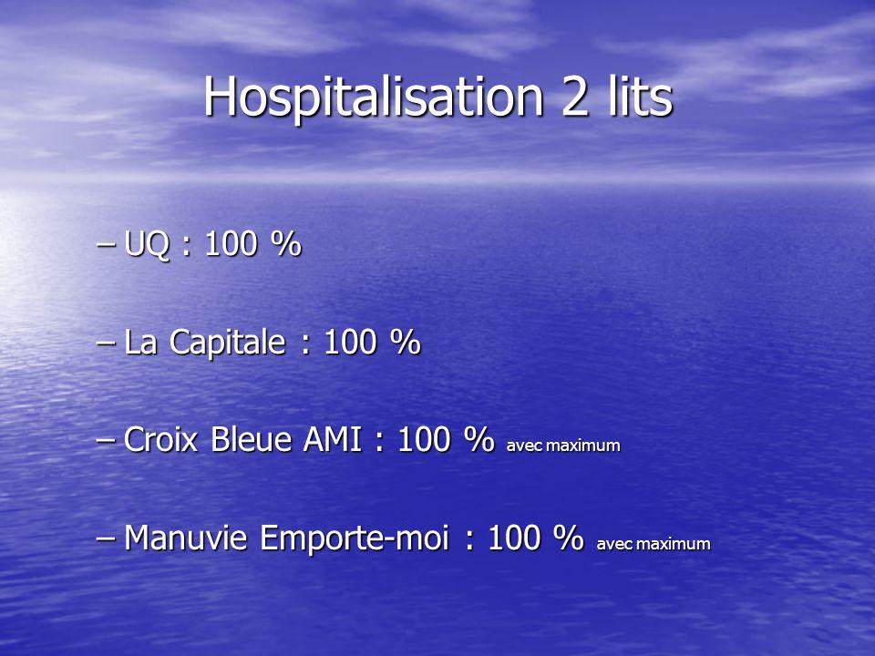 Hospitalisation 2 lits UQ : 100 % La Capitale : 100 %