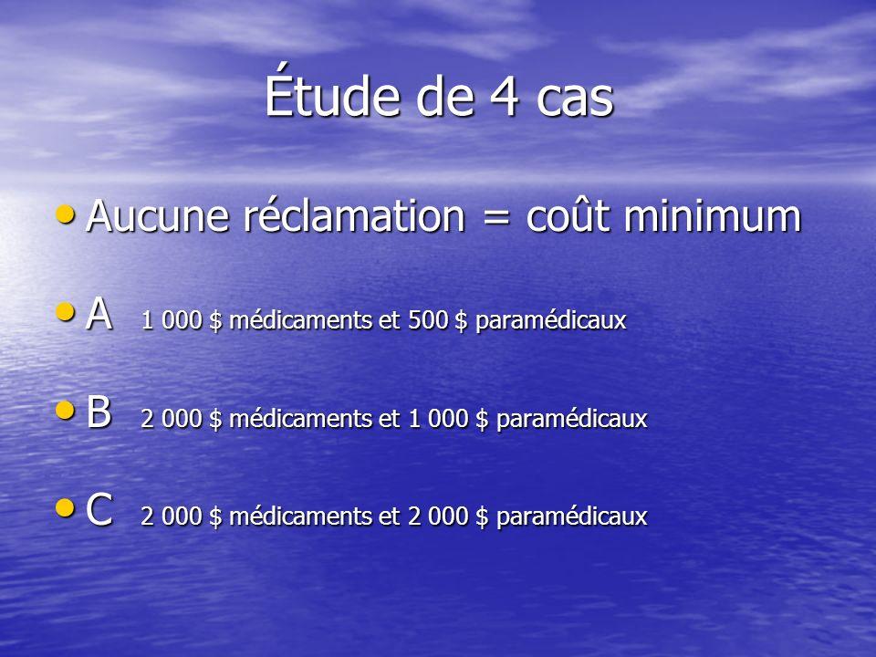 Étude de 4 cas Aucune réclamation = coût minimum