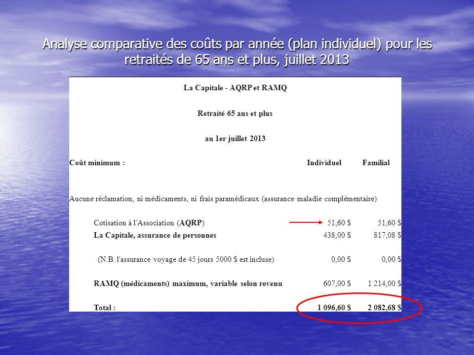 La Capitale - AQRP et RAMQ