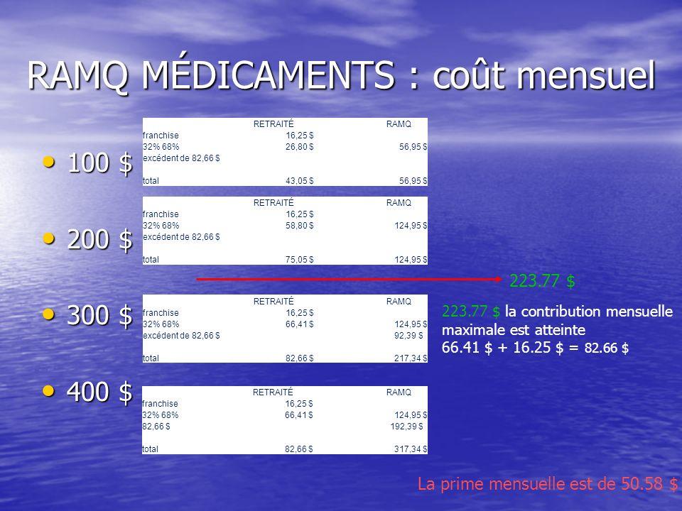 RAMQ MÉDICAMENTS : coût mensuel