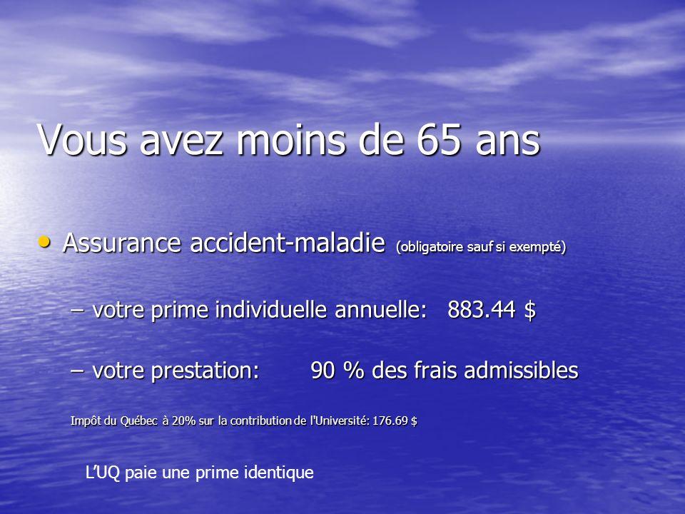 Vous avez moins de 65 ans Assurance accident-maladie (obligatoire sauf si exempté) votre prime individuelle annuelle: 883.44 $