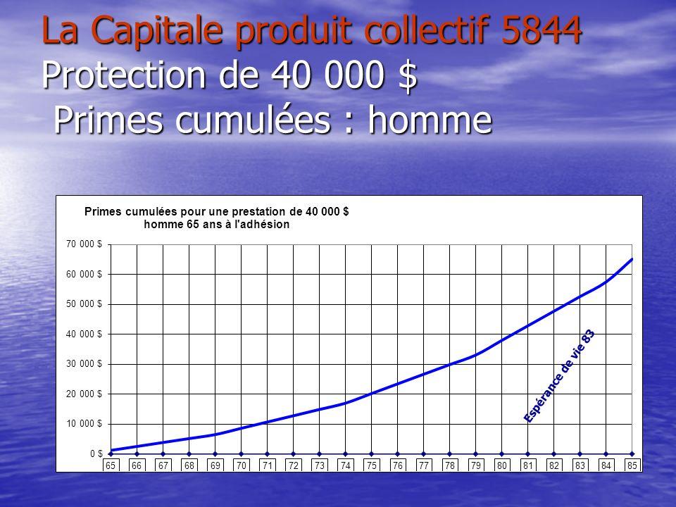 La Capitale produit collectif 5844 Protection de 40 000 $ Primes cumulées : homme
