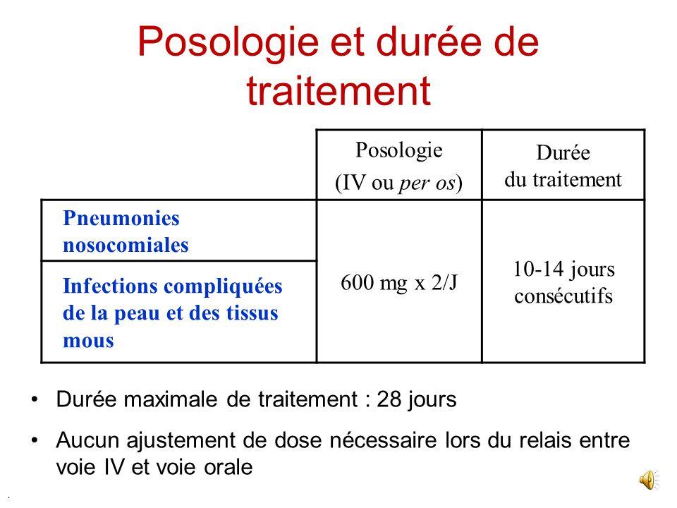 Posologie et durée de traitement