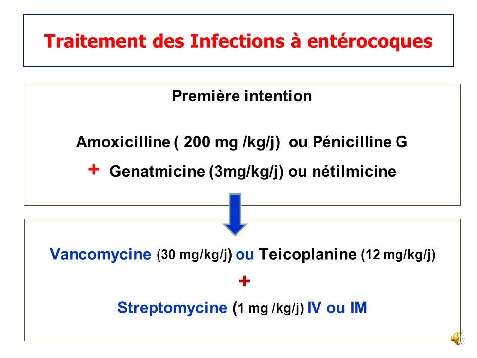 Traitement des Infections à entérocoques