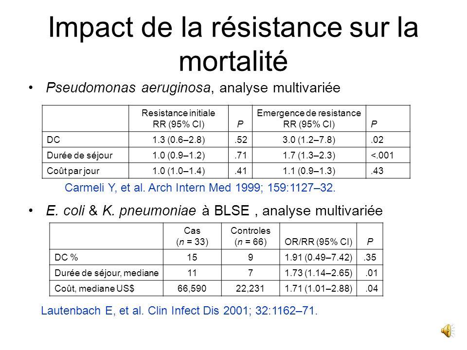 Impact de la résistance sur la mortalité