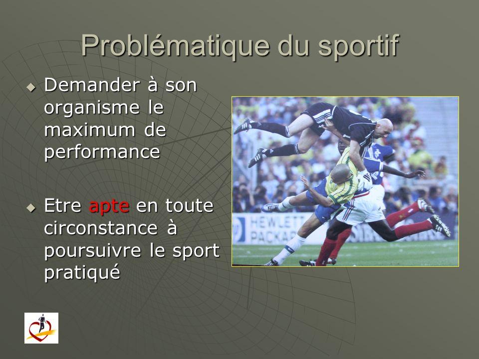 Problématique du sportif