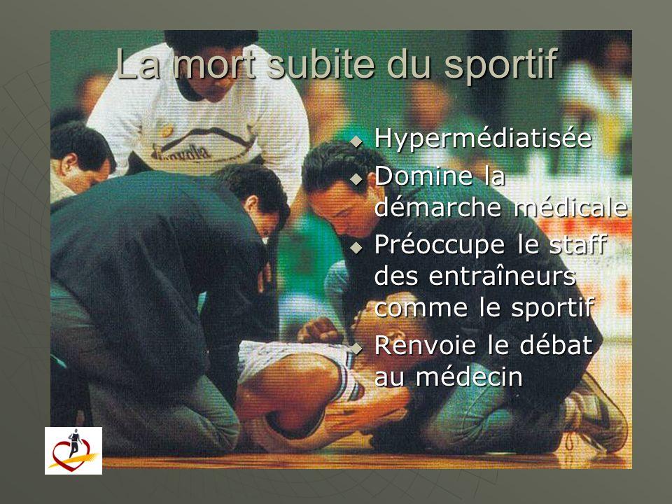 La mort subite du sportif